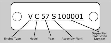 Chevrolet Engine Decoder – Idea di immagine auto