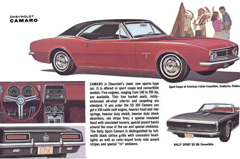 Classic Cars For Sale Amp Classifieds Buy Sell Classic Car